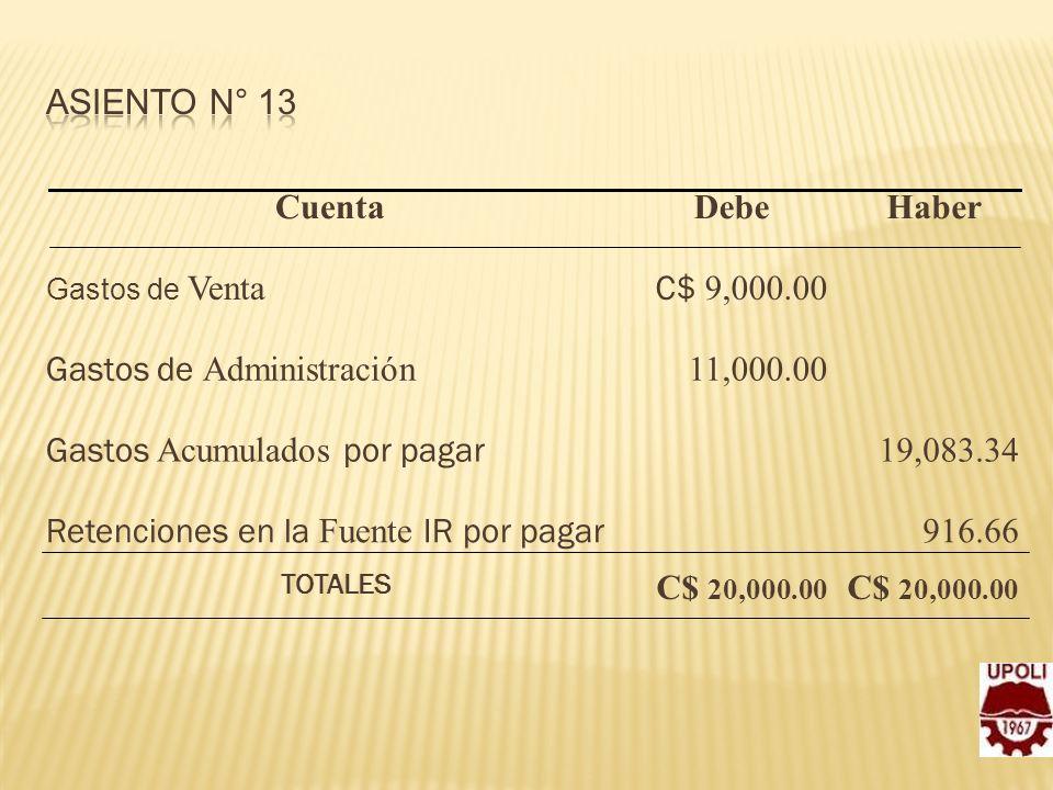 HaberDebeCuenta 916.66 Retenciones en la Fuente IR por pagar 19,083.34 Gastos Acumulados por pagar 11,000.00 Gastos de Administración C$ 9,000.00 Gast
