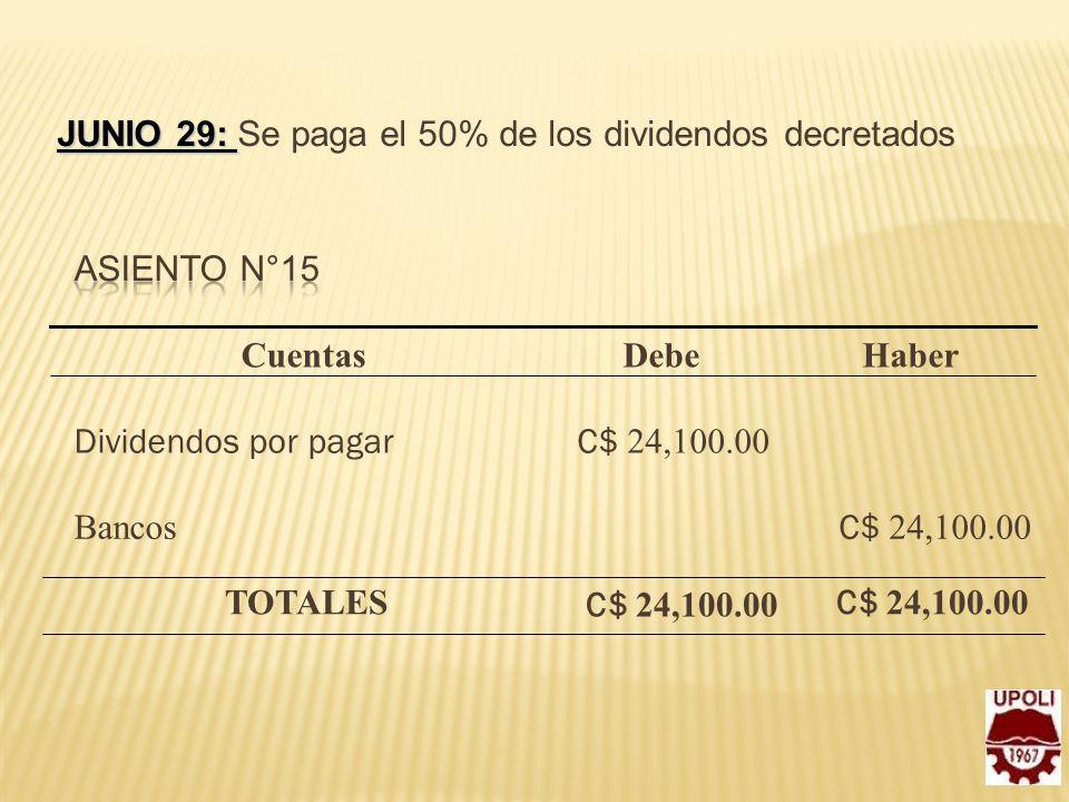 JUNIO 29: JUNIO 29: Se paga el 50% de los dividendos decretados C$ 24,100.00 Bancos C$ 24,100.00 Dividendos por pagar HaberDebeCuentas TOTALES C$ 24,1