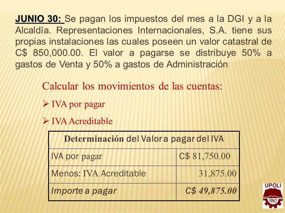 JUNIO 30: JUNIO 30: Se pagan los impuestos del mes a la DGI y a la Alcaldía. Representaciones Internacionales, S.A. tiene sus propias instalaciones la