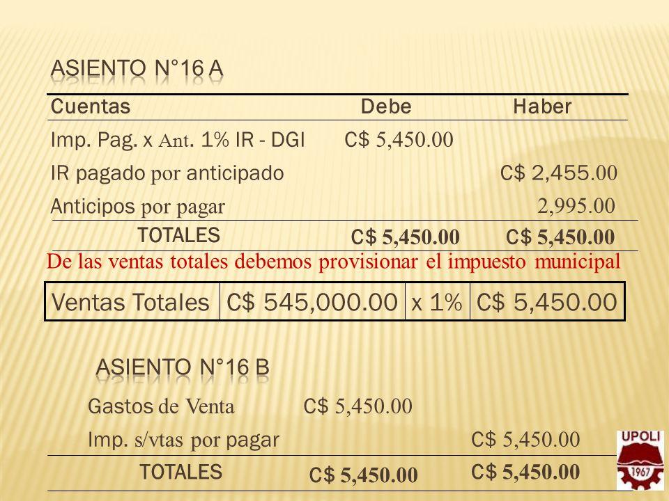 C$ 2,455.00 IR pagado por anticipado 2,995.00 Anticipos por pagar C$ 5,450.00 Imp. Pag. x Ant. 1% IR - DGI HaberDebeCuentas C$ 5,450.00x 1%C$ 545,000.