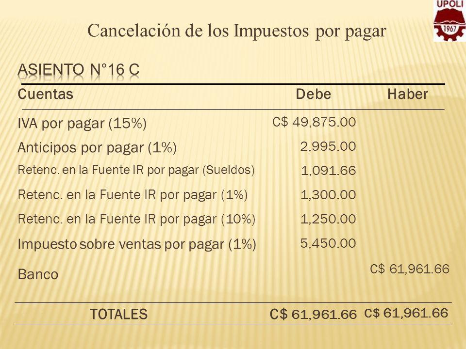 Cancelación de los Impuestos por pagar C$ 61,961.66 Banco 5,450.00 Impuesto sobre ventas por pagar (1%) 1,250.00Retenc. en la Fuente IR por pagar (10%