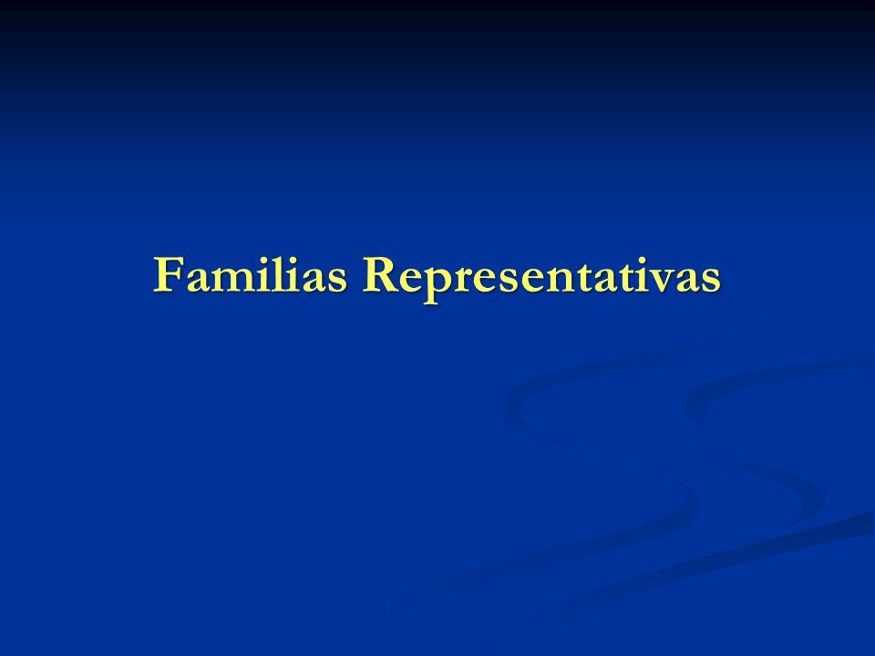 Familias Representativas