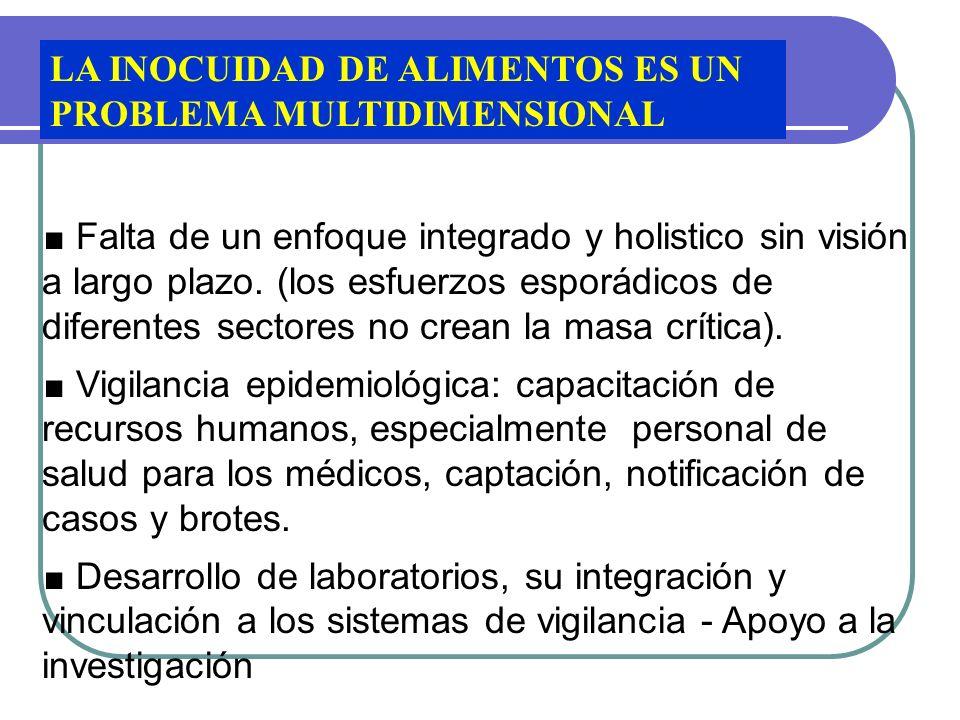 Fuente: SIRVETA Locales de Ocurrencia Involucrados en Brotes de ETA en ALC 2000-2004