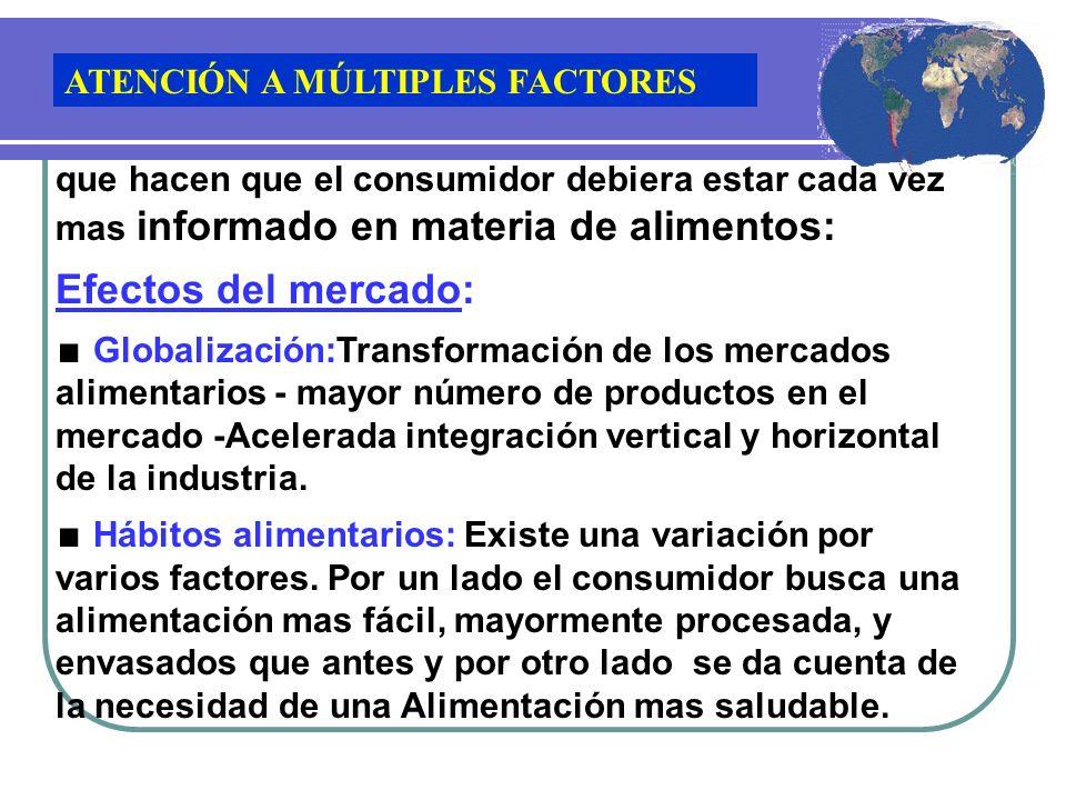 Sistemas de inspección modernos basados en programas como las BPM, POES (SSOP), HACCP. Aspectos normativos – Codex Alimentarius – SFS – OMC. Educación
