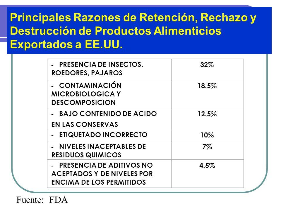 CONSECUENCIAS DE LA FALTA DE INOCUIDAD DE LOS ALIMENTOS ä RIESGO PARA LA SALUD DE CONSUMIDORES/AS - Costos de atención médica (individual/gubernamenta