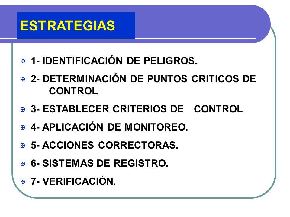 Inconvenientes del HACCP Además de las razones anteriores : Carencia de un marco legal que regule o haga referencia al HACCP (Sistema de Control Actua