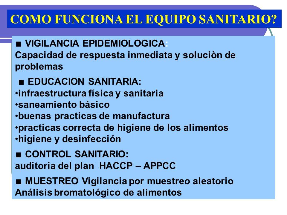 ESTRATEGIAS X 1- IDENTIFICACIÓN DE PELIGROS. X 2- DETERMINACIÓN DE PUNTOS CRITICOS DE CONTROL X 3- ESTABLECER CRITERIOS DECONTROL X 4- APLICACIÓN DE M