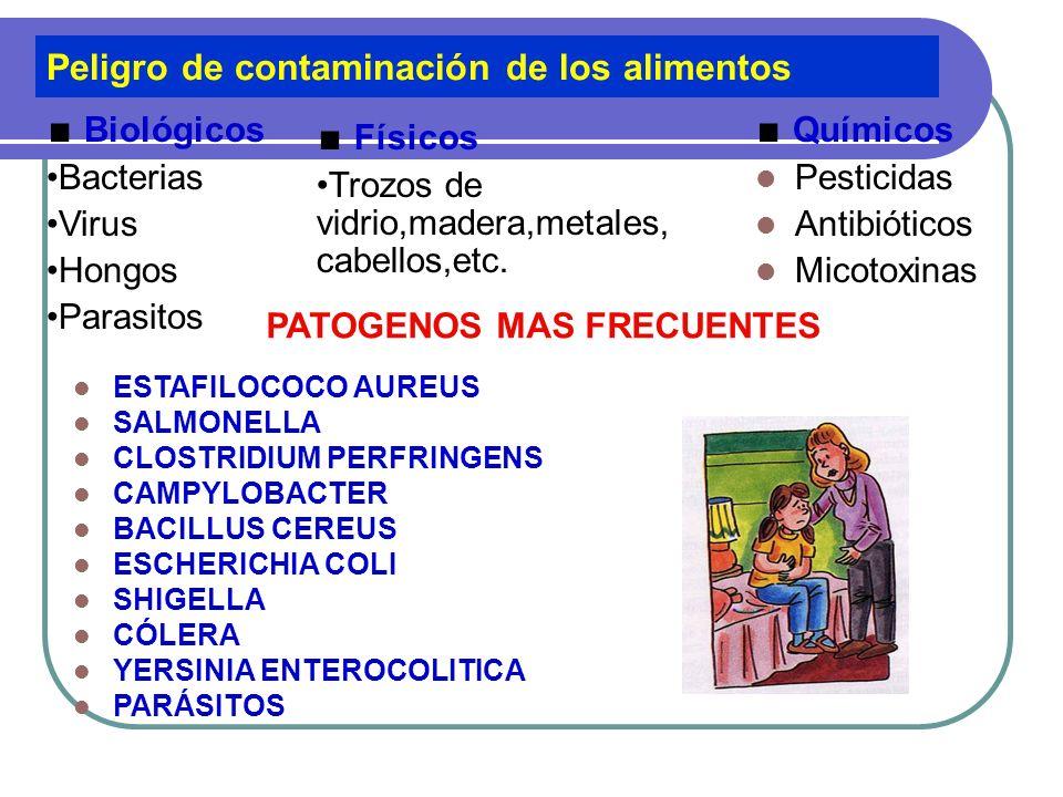 Asegurar que el consumo de alimentos no cause daño a la salud de los consumidores, de acuerdo al uso previsto Prácticas para reducir la contaminación