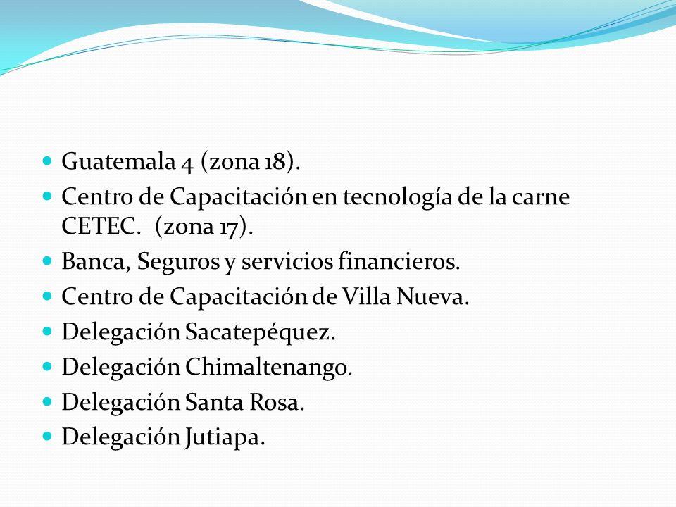 Guatemala 4 (zona 18). Centro de Capacitación en tecnología de la carne CETEC. (zona 17). Banca, Seguros y servicios financieros. Centro de Capacitaci