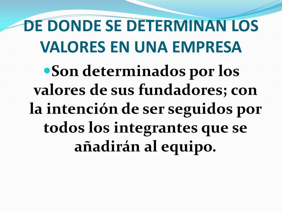 DE DONDE SE DETERMINAN LOS VALORES EN UNA EMPRESA Son determinados por los valores de sus fundadores; con la intención de ser seguidos por todos los i