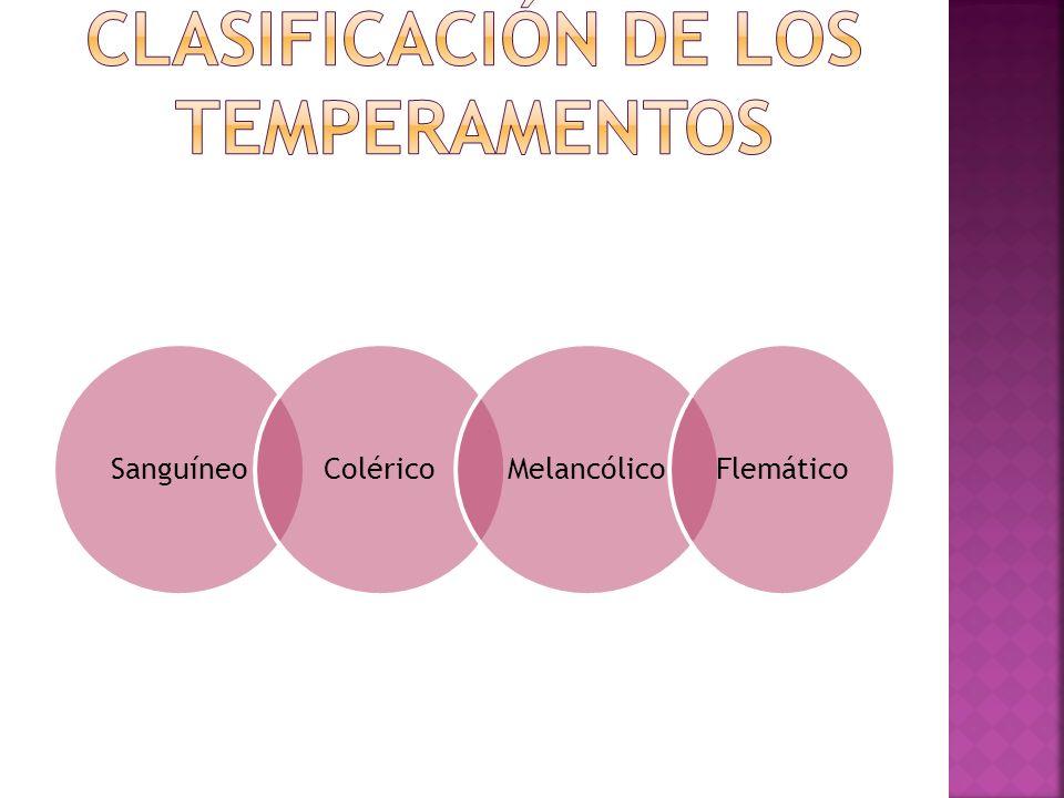 SanguíneoColéricoMelancólicoFlemático