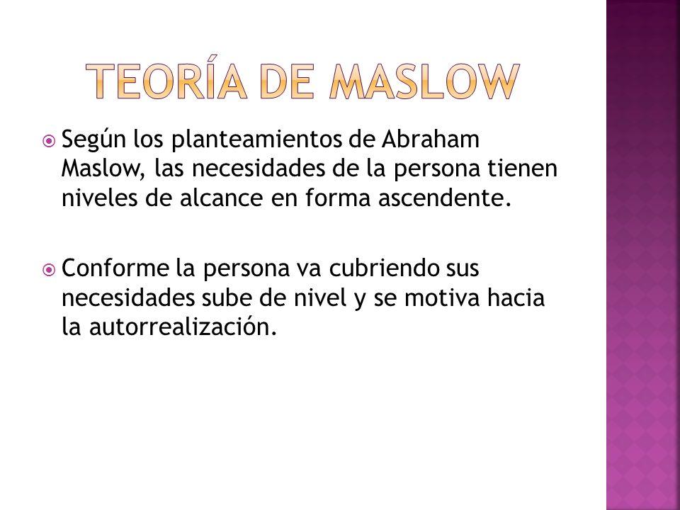 Según los planteamientos de Abraham Maslow, las necesidades de la persona tienen niveles de alcance en forma ascendente. Conforme la persona va cubrie