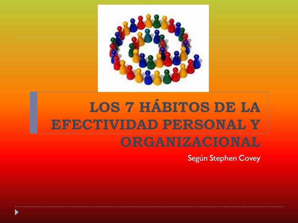 EJERCICIO EN PAREJAS Elabore un listado de 5 sugerencias para: Acrecentar el hábito de la sinergia personal y en grupo.
