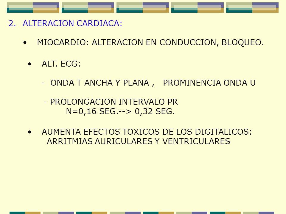 2.ALTERACION CARDIACA: MIOCARDIO: ALTERACION EN CONDUCCION, BLOQUEO. ALT. ECG: - ONDA T ANCHA Y PLANA, PROMINENCIA ONDA U - PROLONGACION INTERVALO PR