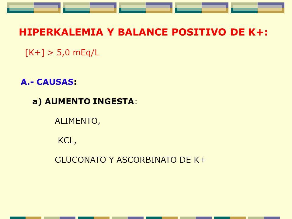 A.- CAUSAS: a) AUMENTO INGESTA: ALIMENTO, KCL, GLUCONATO Y ASCORBINATO DE K+ HIPERKALEMIA Y BALANCE POSITIVO DE K+: [K+] > 5,0 mEq/L