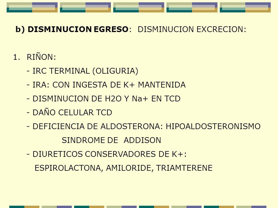 b) DISMINUCION EGRESO: DISMINUCION EXCRECION: 1.RIÑON: - IRC TERMINAL (OLIGURIA) - IRA: CON INGESTA DE K+ MANTENIDA - DISMINUCION DE H2O Y Na+ EN TCD
