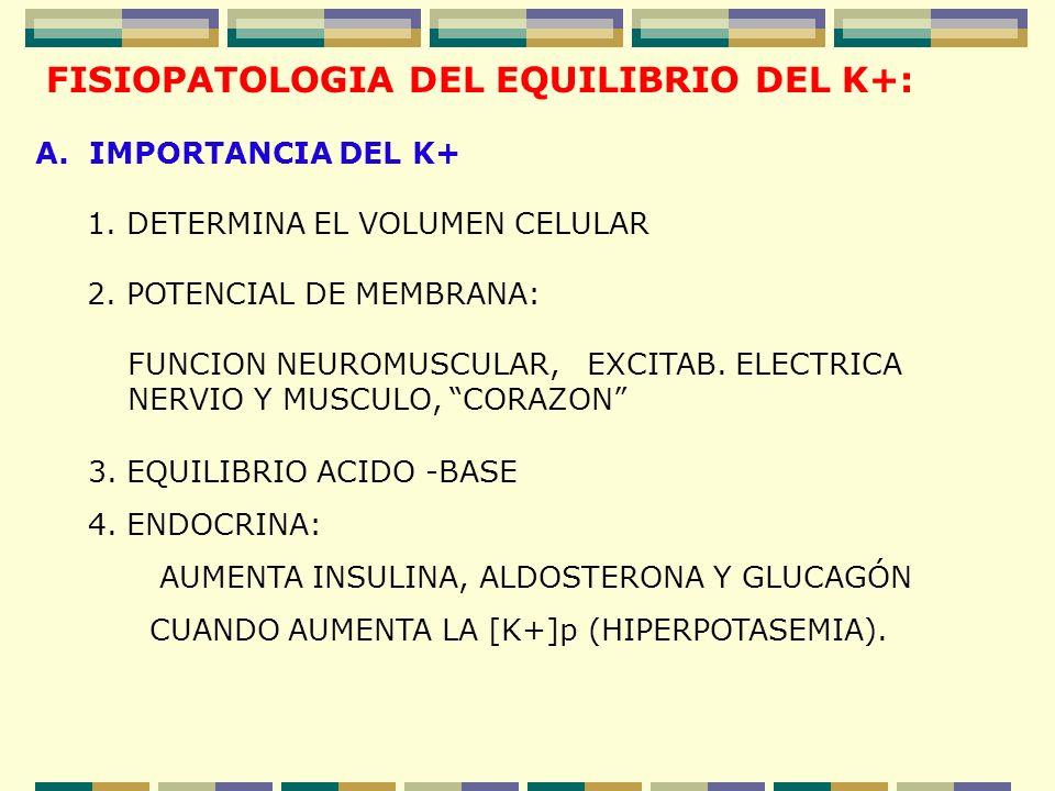 FISIOPATOLOGIA DEL EQUILIBRIO DEL K+: 1.- pH ? - pH NORMAL : 7,35- 7,45 - pH COMPATIBLE CON LA VIDA 6,8 - 7,8 (7,0 - 7,8) A. IMPORTANCIA DEL K+ 1. DET