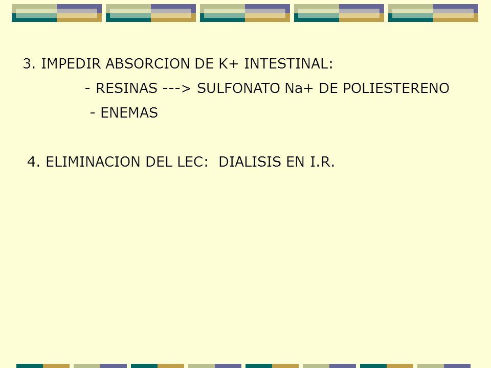 3. IMPEDIR ABSORCION DE K+ INTESTINAL: - RESINAS ---> SULFONATO Na+ DE POLIESTERENO - ENEMAS 4. ELIMINACION DEL LEC: DIALISIS EN I.R.