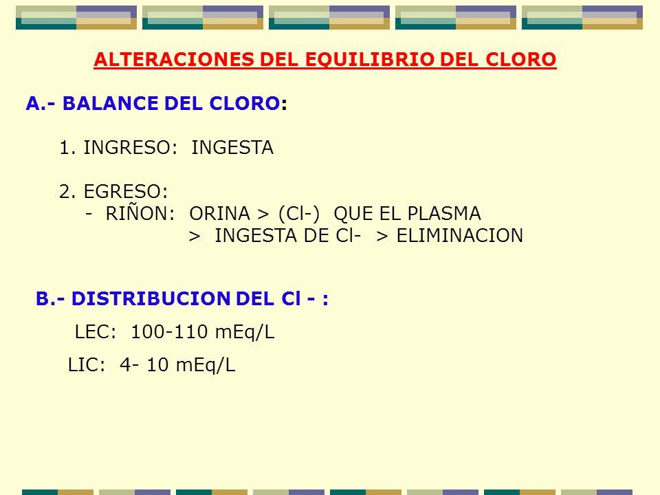 ALTERACIONES DEL EQUILIBRIO DEL CLORO A.- BALANCE DEL CLORO: 1. INGRESO: INGESTA 2. EGRESO: - RIÑON: ORINA > (Cl-) QUE EL PLASMA > INGESTA DE Cl- > EL