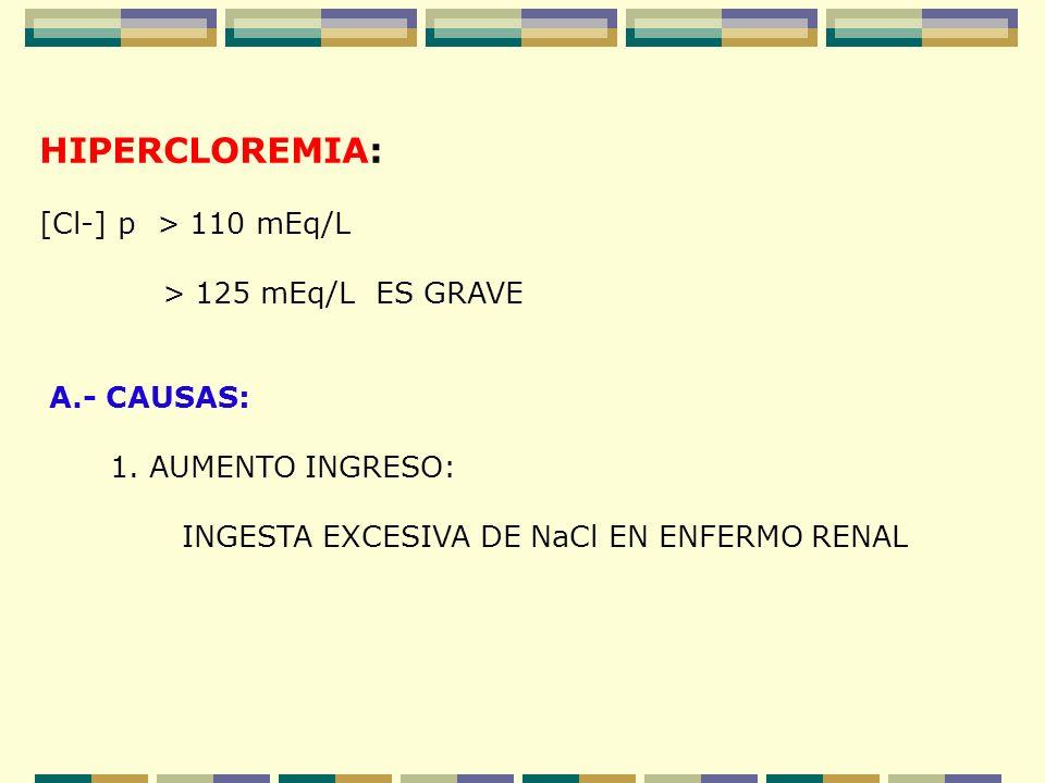 HIPERCLOREMIA: [Cl-] p > 110 mEq/L > 125 mEq/L ES GRAVE A.- CAUSAS: 1. AUMENTO INGRESO: INGESTA EXCESIVA DE NaCl EN ENFERMO RENAL