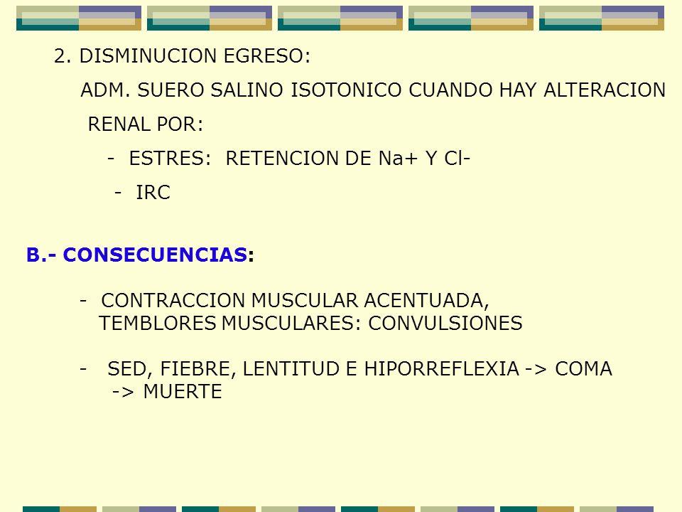 2. DISMINUCION EGRESO: ADM. SUERO SALINO ISOTONICO CUANDO HAY ALTERACION RENAL POR: - ESTRES: RETENCION DE Na+ Y Cl- - IRC B.- CONSECUENCIAS: - CONTRA