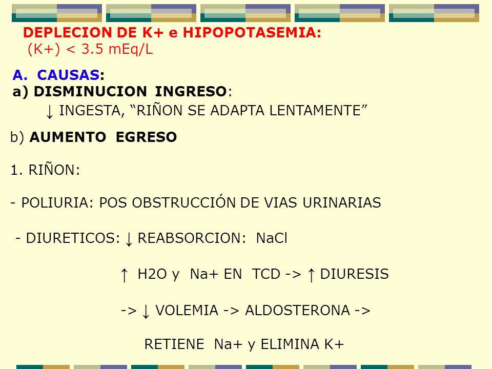 DEPLECION DE K+ e HIPOPOTASEMIA: (K+) < 3.5 mEq/L A.CAUSAS: a) DISMINUCION INGRESO: INGESTA, RIÑON SE ADAPTA LENTAMENTE b) AUMENTO EGRESO 1. RIÑON: -