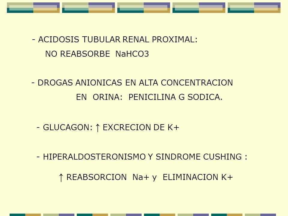 - ACIDOSIS TUBULAR RENAL PROXIMAL: NO REABSORBE NaHCO3 - DROGAS ANIONICAS EN ALTA CONCENTRACION EN ORINA: PENICILINA G SODICA. - GLUCAGON: EXCRECION D
