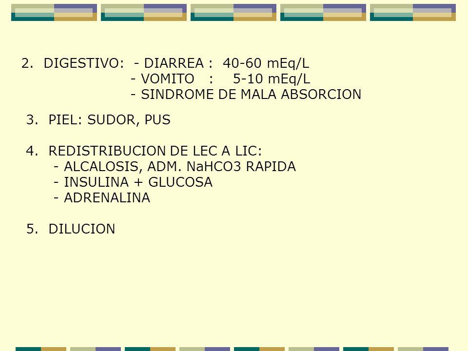 2. DIGESTIVO: - DIARREA : 40-60 mEq/L - VOMITO : 5-10 mEq/L - SINDROME DE MALA ABSORCION 3. PIEL: SUDOR, PUS 4. REDISTRIBUCION DE LEC A LIC: - ALCALOS