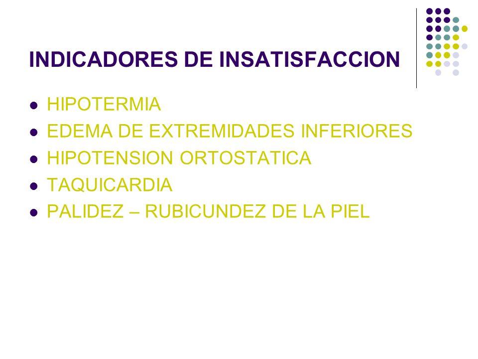 INDICADORES DE INSATISFACCION HIPOTERMIA EDEMA DE EXTREMIDADES INFERIORES HIPOTENSION ORTOSTATICA TAQUICARDIA PALIDEZ – RUBICUNDEZ DE LA PIEL