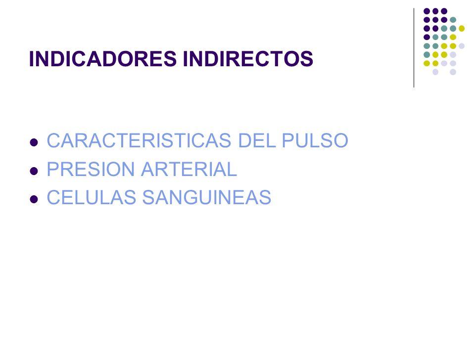INDICADORES INDIRECTOS CARACTERISTICAS DEL PULSO PRESION ARTERIAL CELULAS SANGUINEAS