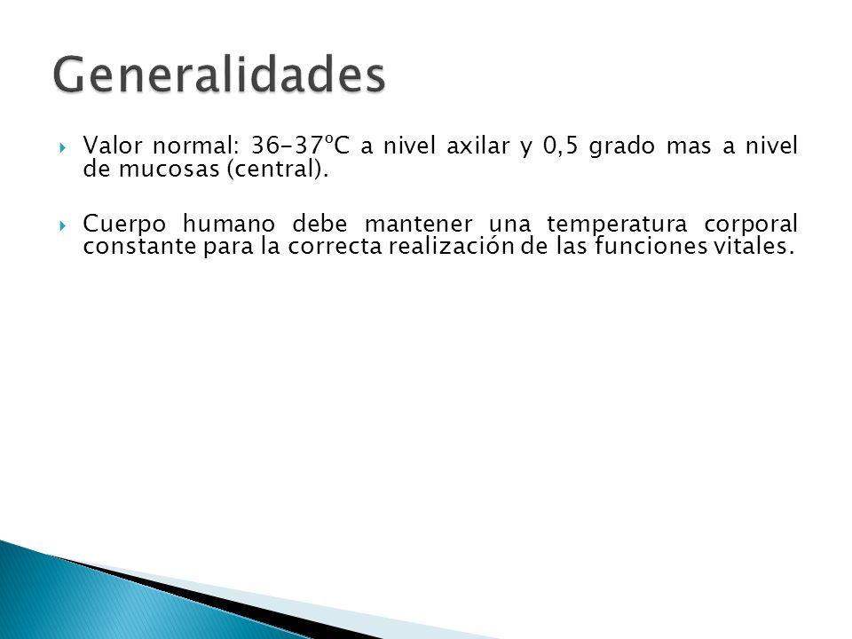 Valor normal: 36-37ºC a nivel axilar y 0,5 grado mas a nivel de mucosas (central). Cuerpo humano debe mantener una temperatura corporal constante para