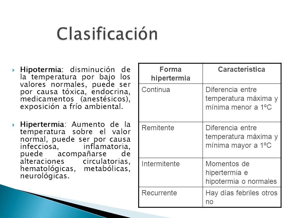 Hipotermia: disminución de la temperatura por bajo los valores normales, puede ser por causa tóxica, endocrina, medicamentos (anestésicos), exposición