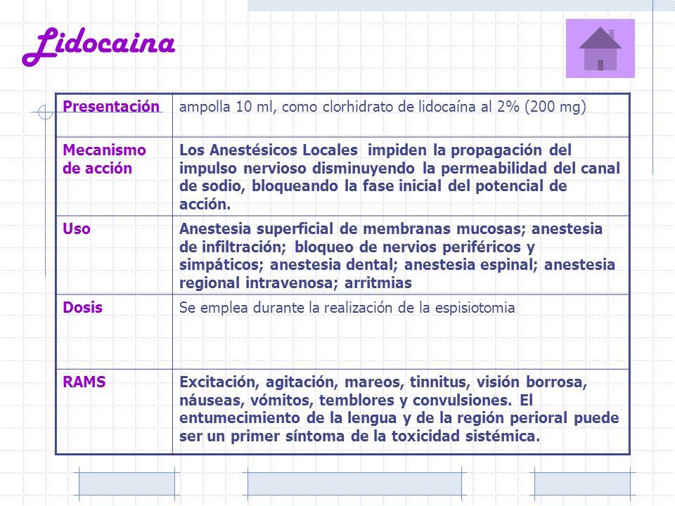Lidocaina Presentaciónampolla 10 ml, como clorhidrato de lidocaína al 2% (200 mg) Mecanismo de acción Los Anestésicos Locales impiden la propagación d