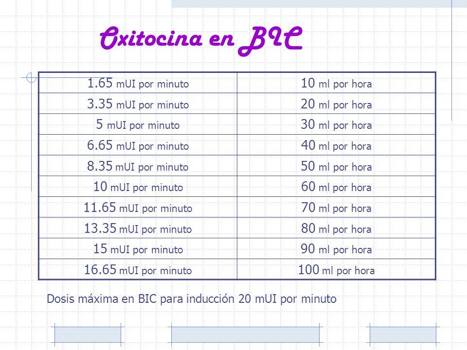Oxitocina en BIC 1.65 mUI por minuto 10 ml por hora 3.35 mUI por minuto 20 ml por hora 5 mUI por minuto 30 ml por hora 6.65 mUI por minuto 40 ml por h