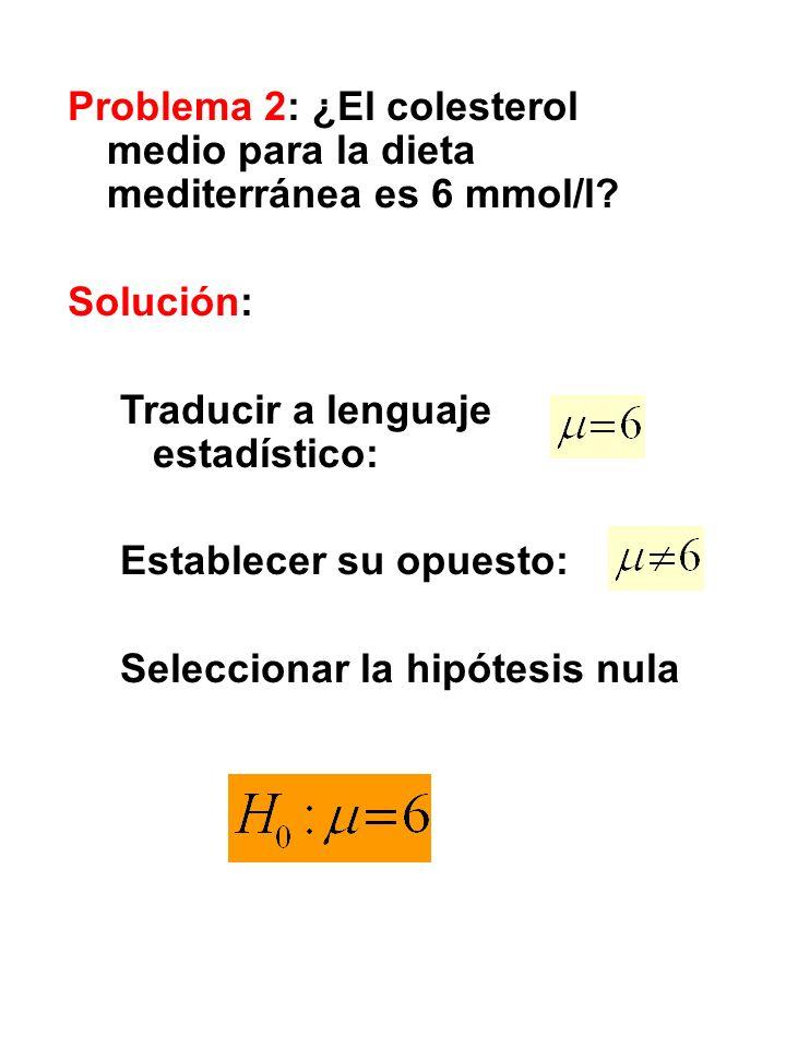 Problema 2: ¿El colesterol medio para la dieta mediterránea es 6 mmol/l? Solución: Traducir a lenguaje estadístico: Establecer su opuesto: Seleccionar