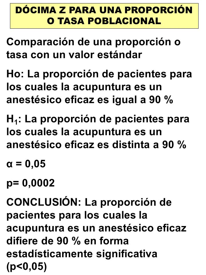 DÓCIMA Z PARA UNA PROPORCIÓN O TASA POBLACIONAL Comparación de una proporción o tasa con un valor estándar Ho: La proporción de pacientes para los cua