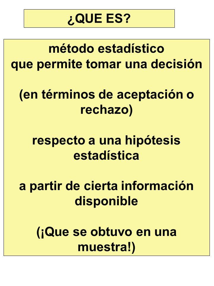 ¿QUE ES? método estadístico que permite tomar una decisión (en términos de aceptación o rechazo) respecto a una hipótesis estadística a partir de cier