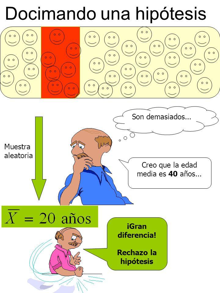 ETAPAS DE UNA DÓCIMA 1.