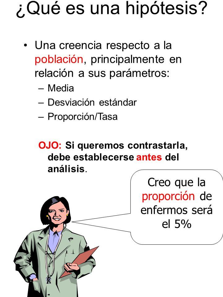 DOCIMASIA DE HIPÓTESIS MAS ANTECEDENTES Y DETALLES EN LOS APUNTES Y EN LA BIBLIOGRAFÍA FRANCISCO MARÍN H.