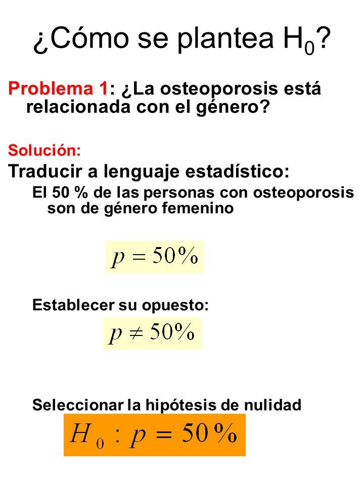 ¿Cómo se plantea H 0 ? Problema 1: ¿La osteoporosis está relacionada con el género? Solución: Traducir a lenguaje estadístico: El 50 % de las personas