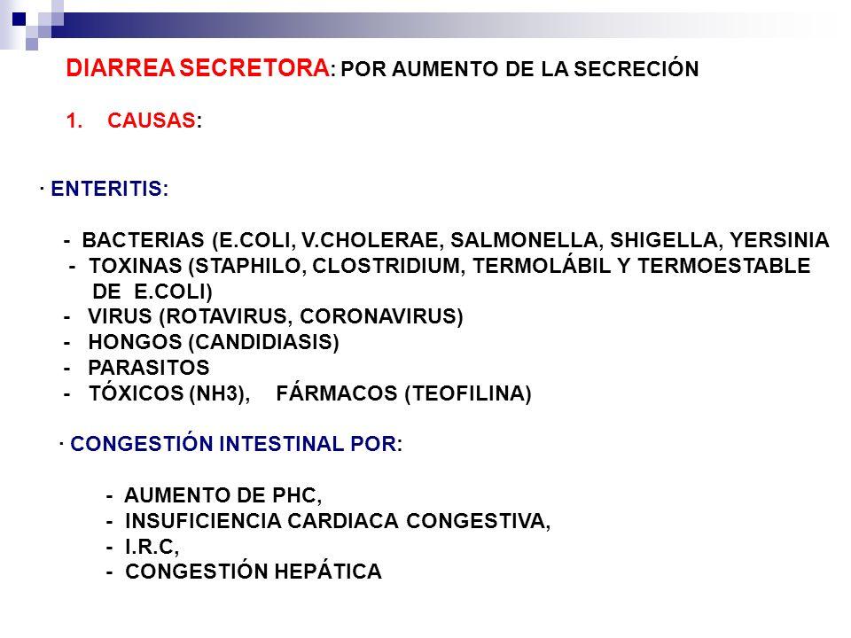 DIARREA SECRETORA : POR AUMENTO DE LA SECRECIÓN 1. CAUSAS: · ENTERITIS: - BACTERIAS (E.COLI, V.CHOLERAE, SALMONELLA, SHIGELLA, YERSINIA - TOXINAS (STA