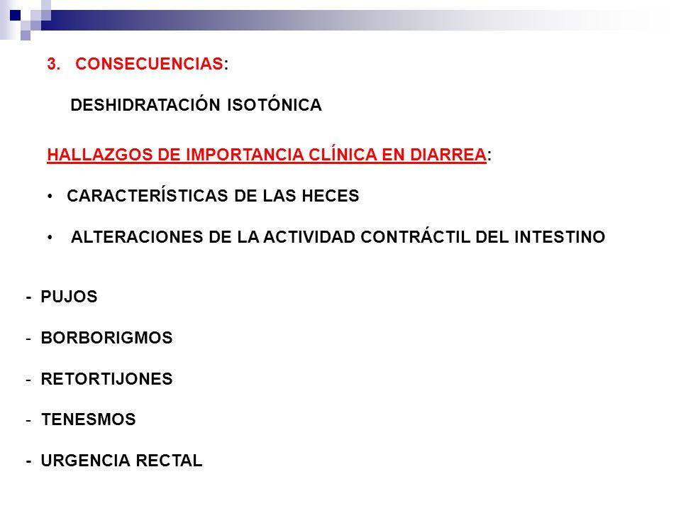 3. CONSECUENCIAS: DESHIDRATACIÓN ISOTÓNICA HALLAZGOS DE IMPORTANCIA CLÍNICA EN DIARREA: CARACTERÍSTICAS DE LAS HECES ALTERACIONES DE LA ACTIVIDAD CONT