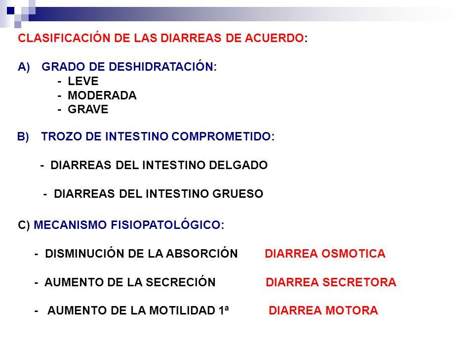 CLASIFICACIÓN DE LAS DIARREAS DE ACUERDO: A)GRADO DE DESHIDRATACIÓN: - LEVE - MODERADA - GRAVE B)TROZO DE INTESTINO COMPROMETIDO: - DIARREAS DEL INTES