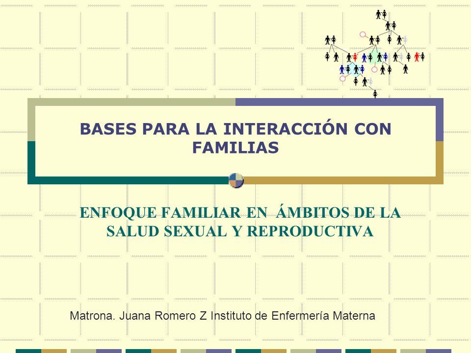 BASES PARA LA INTERACCIÓN CON FAMILIAS ENFOQUE FAMILIAR EN ÁMBITOS DE LA SALUD SEXUAL Y REPRODUCTIVA Matrona. Juana Romero Z Instituto de Enfermería M