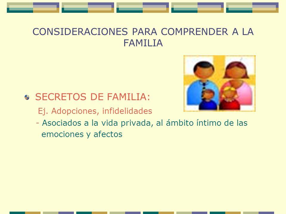 CONSIDERACIONES PARA COMPRENDER A LA FAMILIA SECRETOS DE FAMILIA: Ej. Adopciones, infidelidades - Asociados a la vida privada, al ámbito íntimo de las