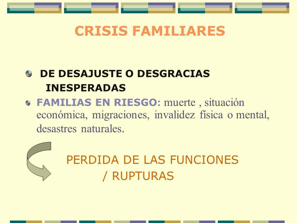 CRISIS FAMILIARES DE DESAJUSTE O DESGRACIAS INESPERADAS FAMILIAS EN RIESGO : muerte, situación económica, migraciones, invalidez física o mental, desa