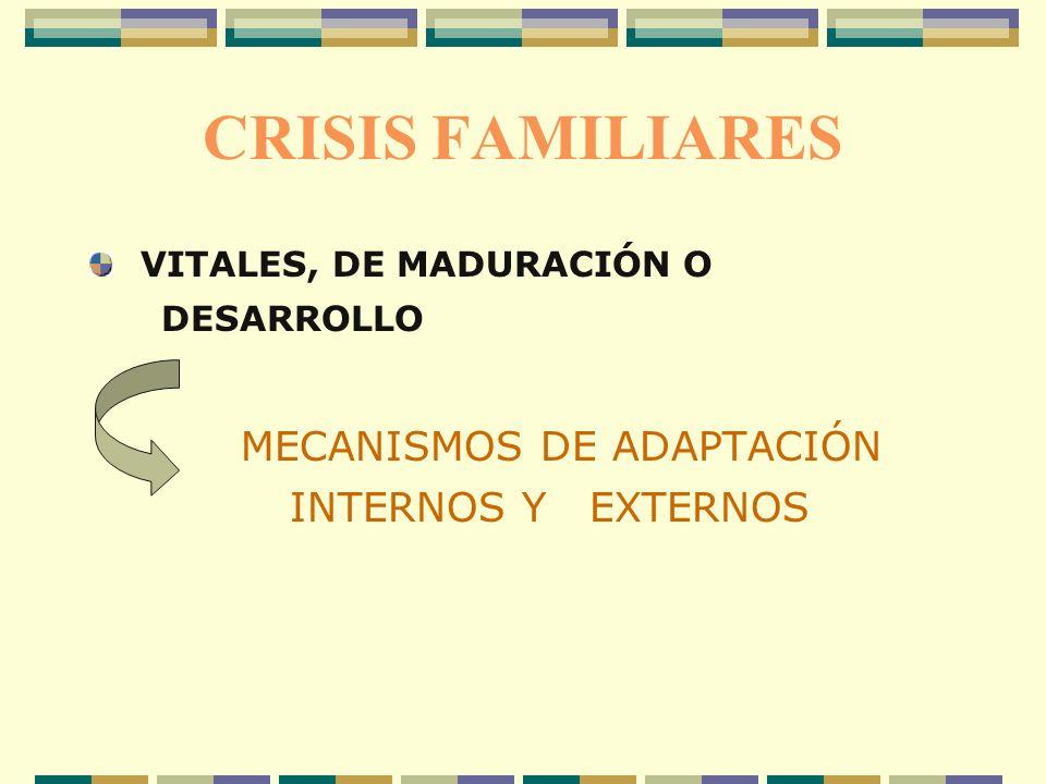 CRISIS FAMILIARES VITALES, DE MADURACIÓN O DESARROLLO MECANISMOS DE ADAPTACIÓN INTERNOS Y EXTERNOS