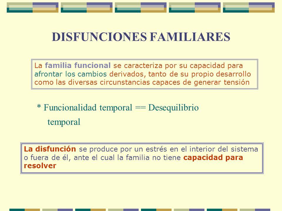 DISFUNCIONES FAMILIARES * Funcionalidad temporal == Desequilibrio temporal La familia funcional se caracteriza por su capacidad para afrontar los camb