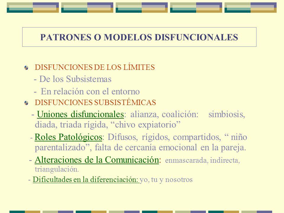 PATRONES O MODELOS DISFUNCIONALES DISFUNCIONES DE LOS LÍMITES - De los Subsistemas - En relación con el entorno DISFUNCIONES SUBSISTÉMICAS - Uniones d