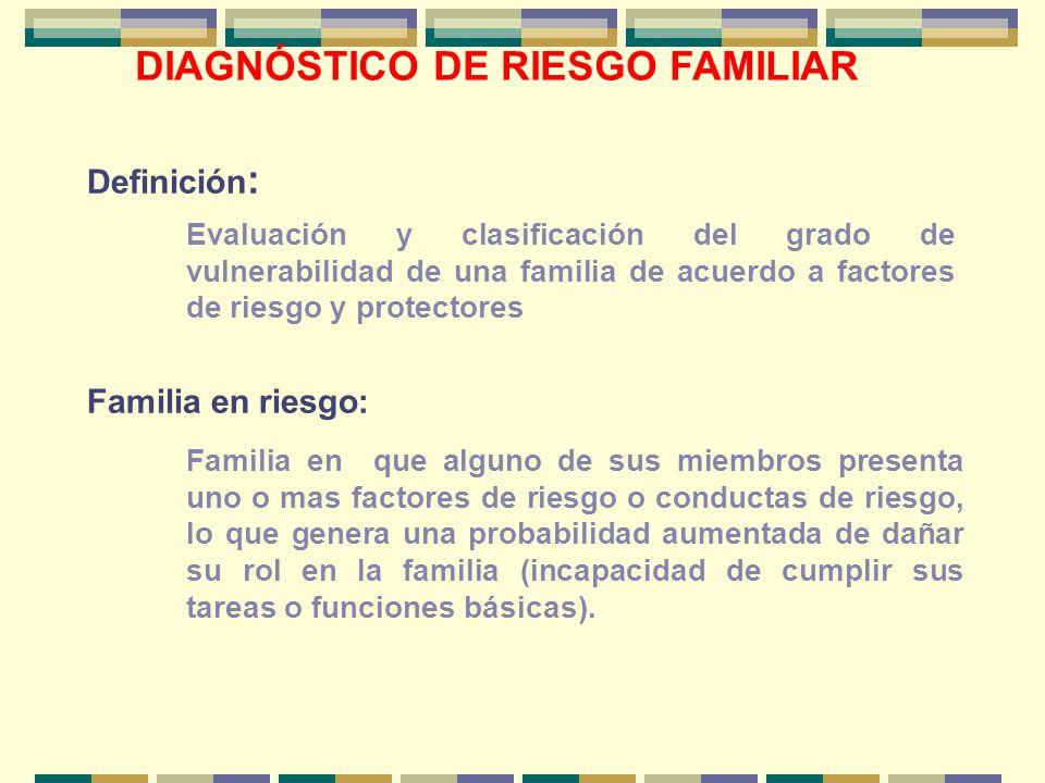 DIAGNÓSTICO DE RIESGO FAMILIAR Definición : Evaluación y clasificación del grado de vulnerabilidad de una familia de acuerdo a factores de riesgo y pr